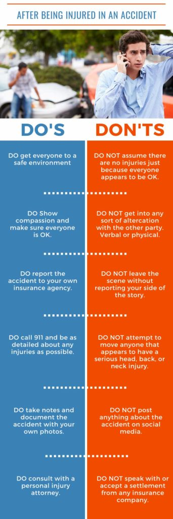 how to protect yourself after being injured in an accident - Do's and Don'ts.